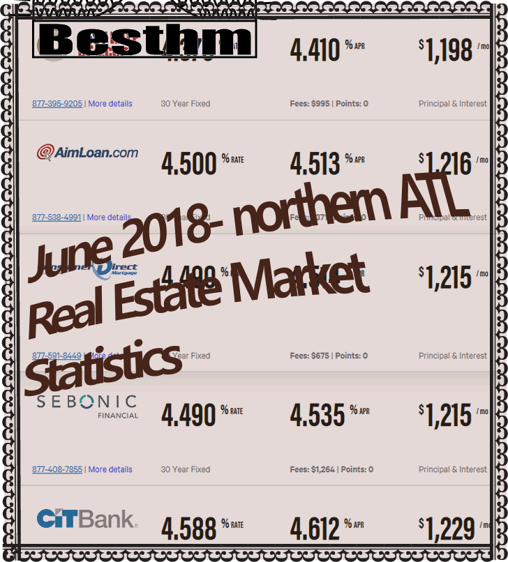 June RE market data.png